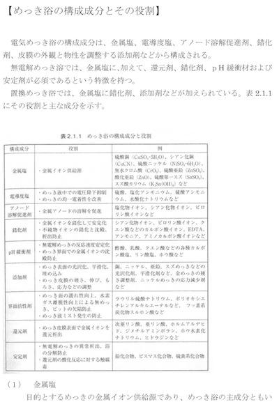 【めっき浴の構成成分とその役割】-1.jpg
