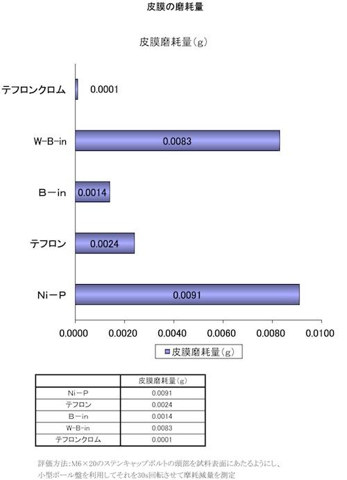 himakumamouryou.jpg